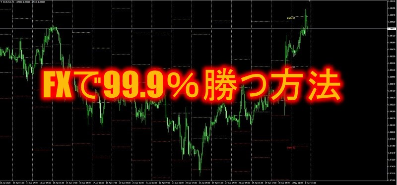 FXで99.9%勝つ方法
