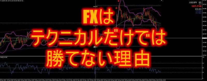 FXはテクニカルだけでは勝てない理由