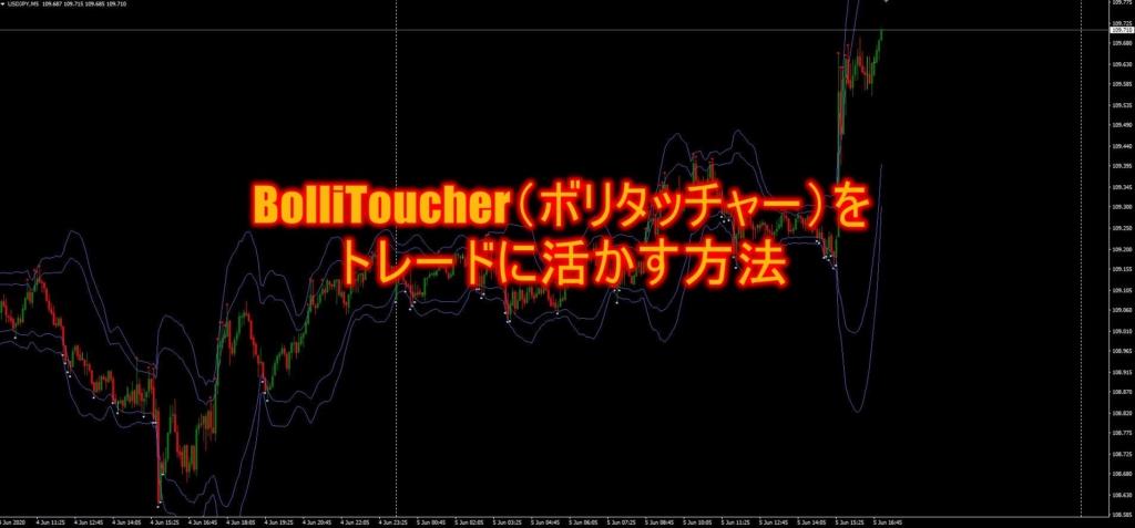 BolliToucher(ボリタッチャー)をトレードに活かす方法
