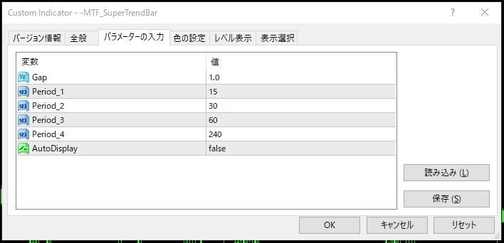 MTF_SuperTrendBar編集