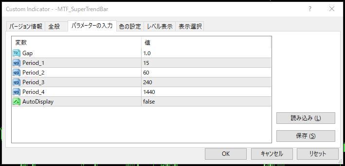 MTF_SuperTrendBar日足追加