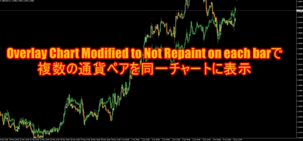 Overlay Chart Modified to Not Repaint on each barで複数の通貨ペアを同一チャートに表示
