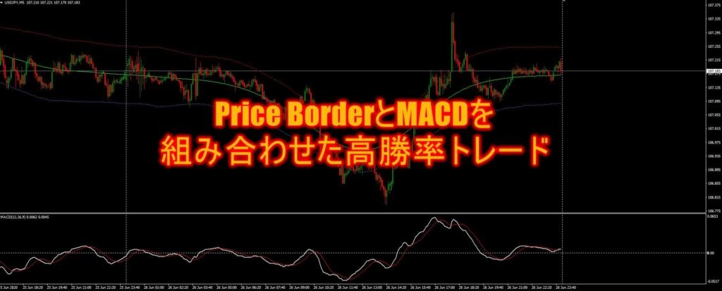 Price BorderとMACDを組み合わせた高勝率トレード