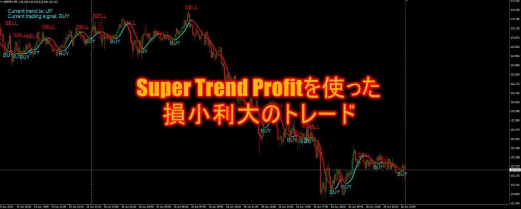 Super Trend Profitを使った損小利大のトレード