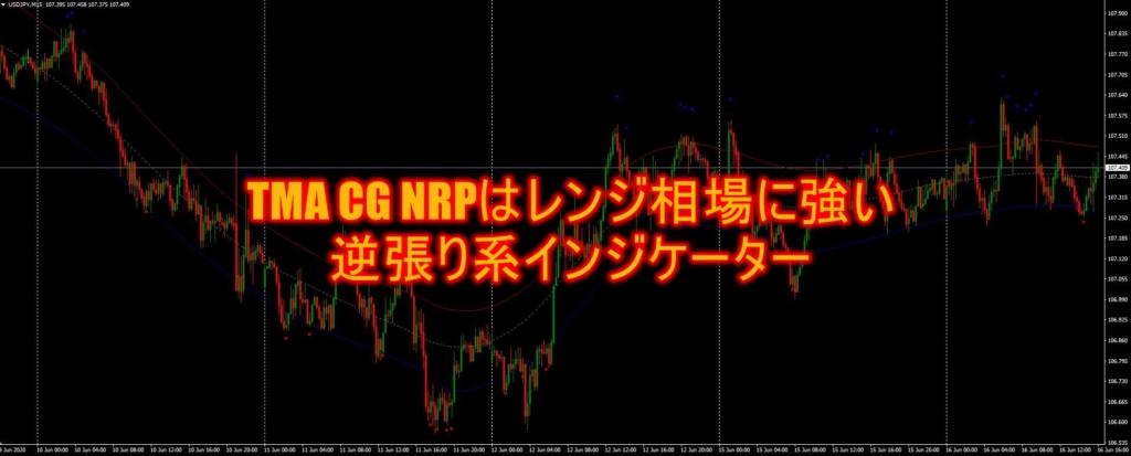 TMA CG NRPはレンジ相場に強い逆張り系インジケーター