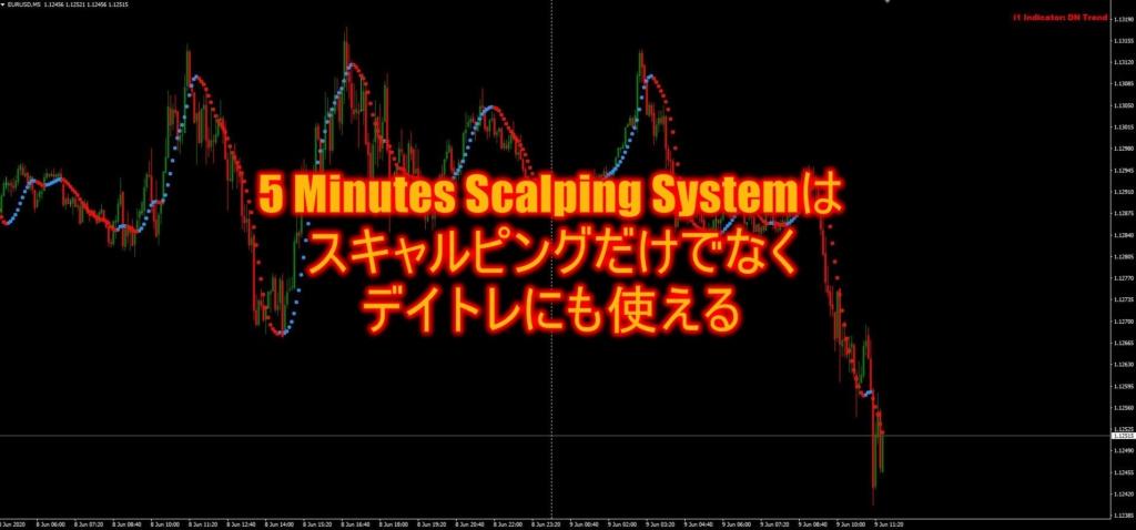 5 Minutes Scalping Systemはスキャルピングだけでなくデイトレにも使える
