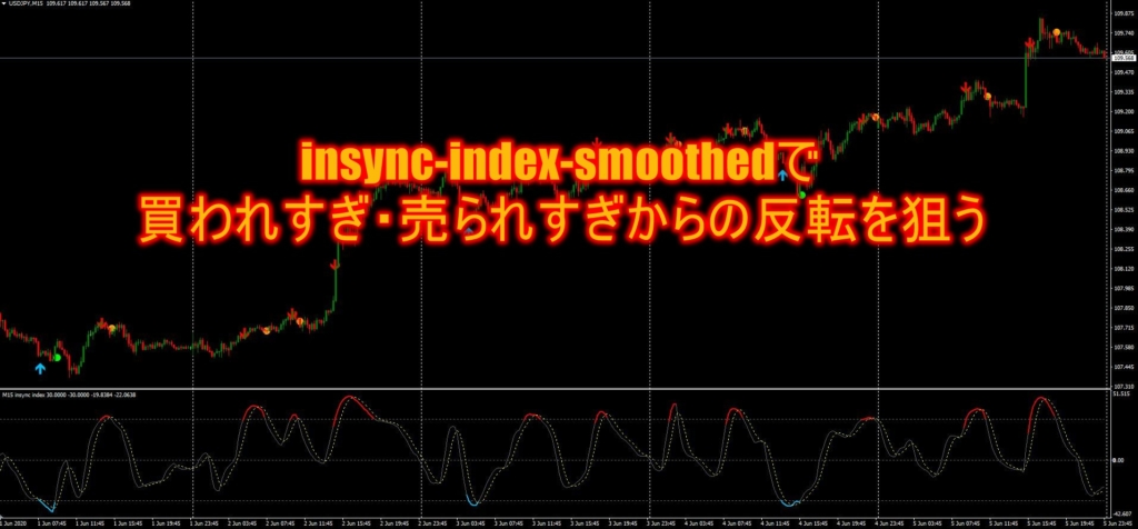 insync-index-smoothedで買われすぎ・売られすぎからの反転を狙う