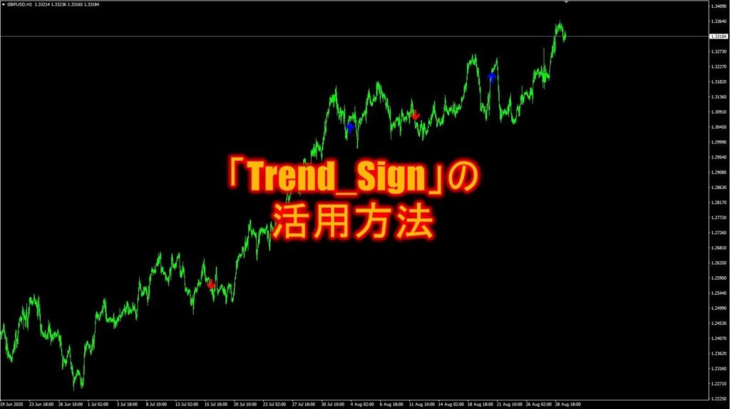 「Trend_Sign」の活用方法
