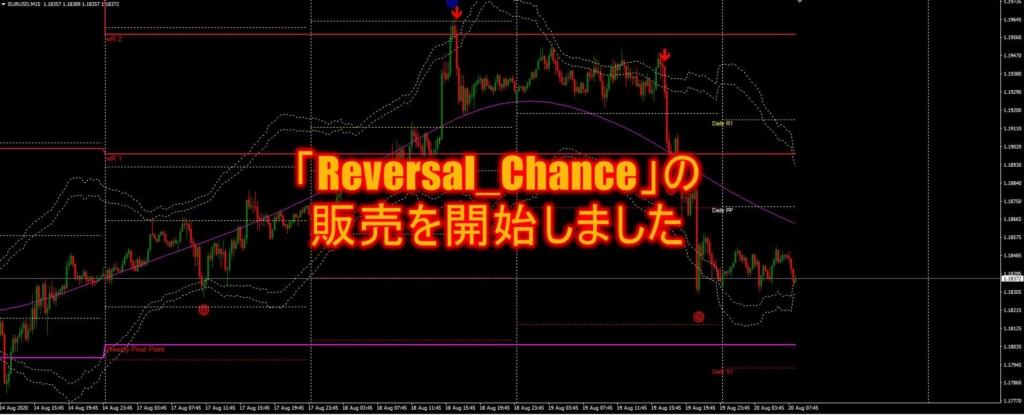 「Reversal_Chance」の販売を開始しました