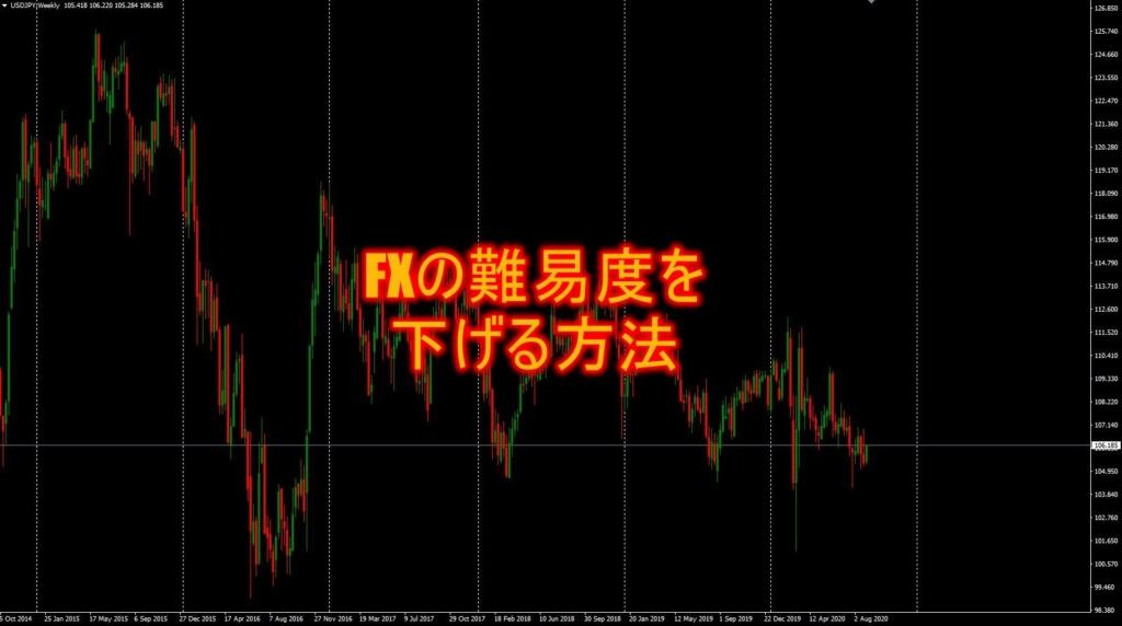 FXの難易度を下げる方法