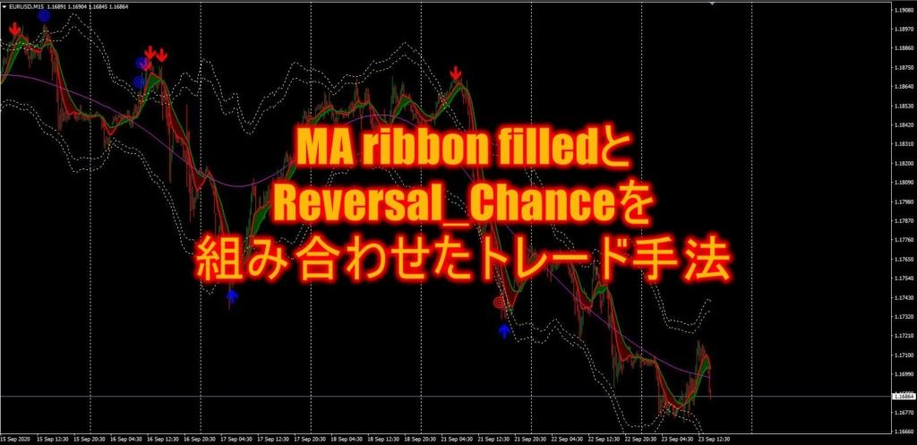 MA ribbon filledとReversal_Chanceを組み合わせたトレード手法