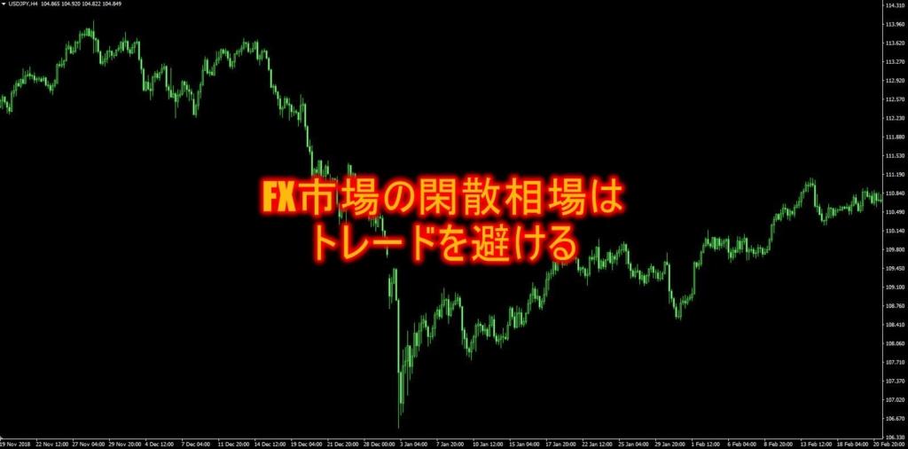 FX市場の閑散相場はトレードを避ける