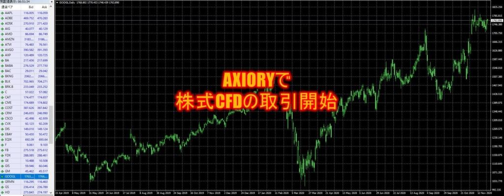 AXIORYで株式CFDの取引開始