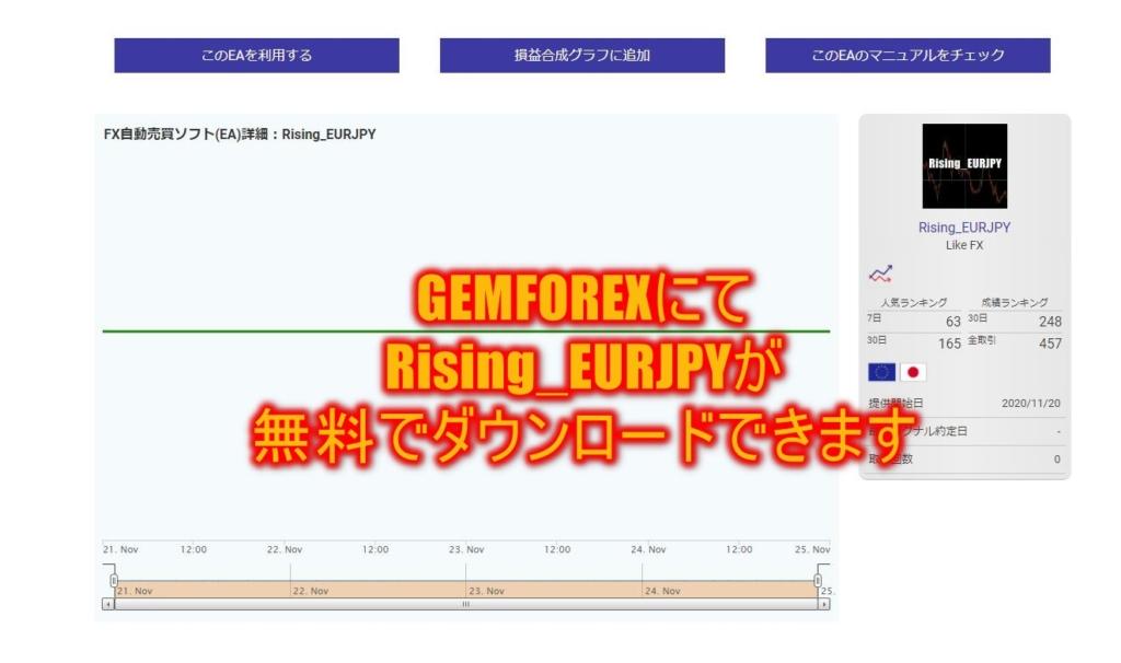 GEMFOREXにてRising_EURJPYが無料でダウンロードできます