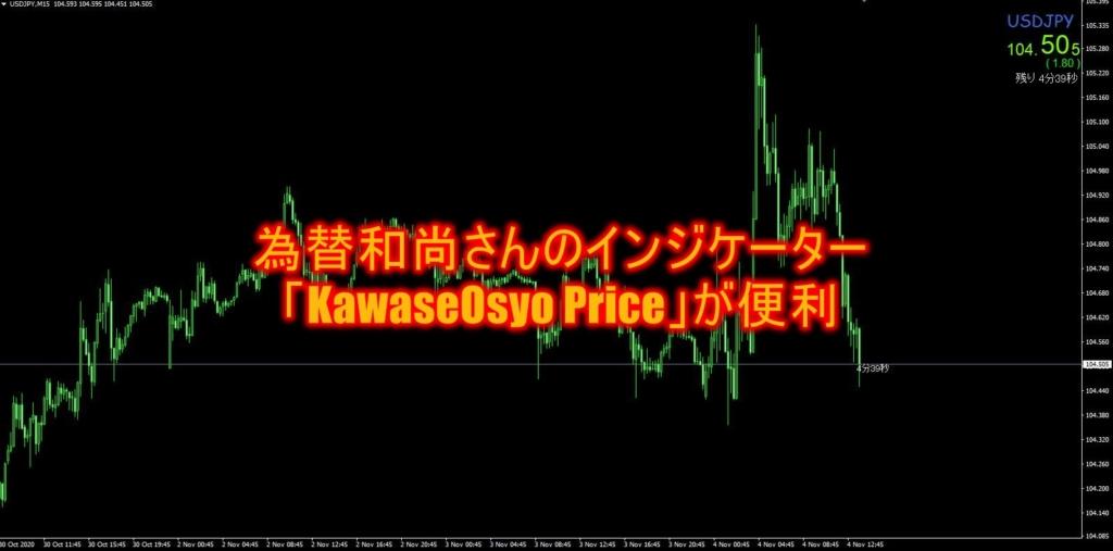 為替和尚さんのインジケーター「KawaseOsyo_Price」が便利