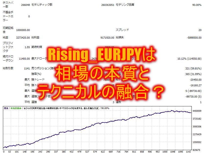 Rising_EURJPYは相場の本質とテクニカルの融合?