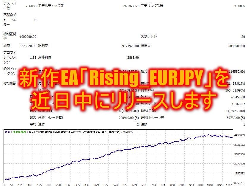 新作EA「Rising_EURJPY」を近日中にリリースします