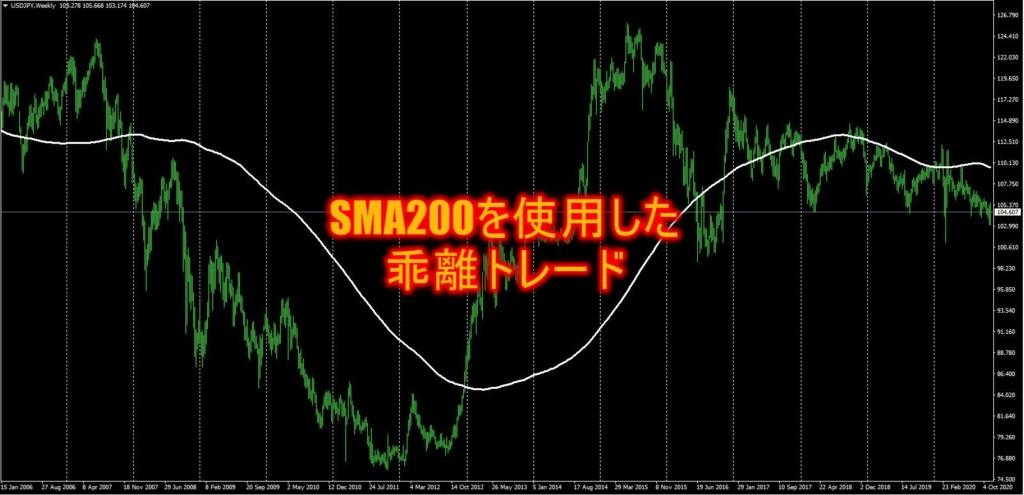SMA200を使用した乖離トレード