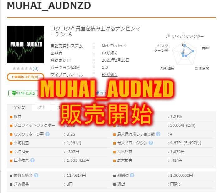 MUHAI_AUDNZD販売開始