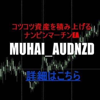 MUHAI_AUDNZD